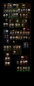ゲームオブスローンズのシーズン7の相関図